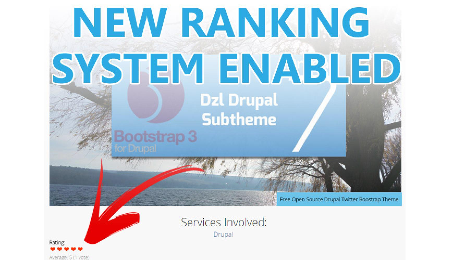 New Ranking System Enabled